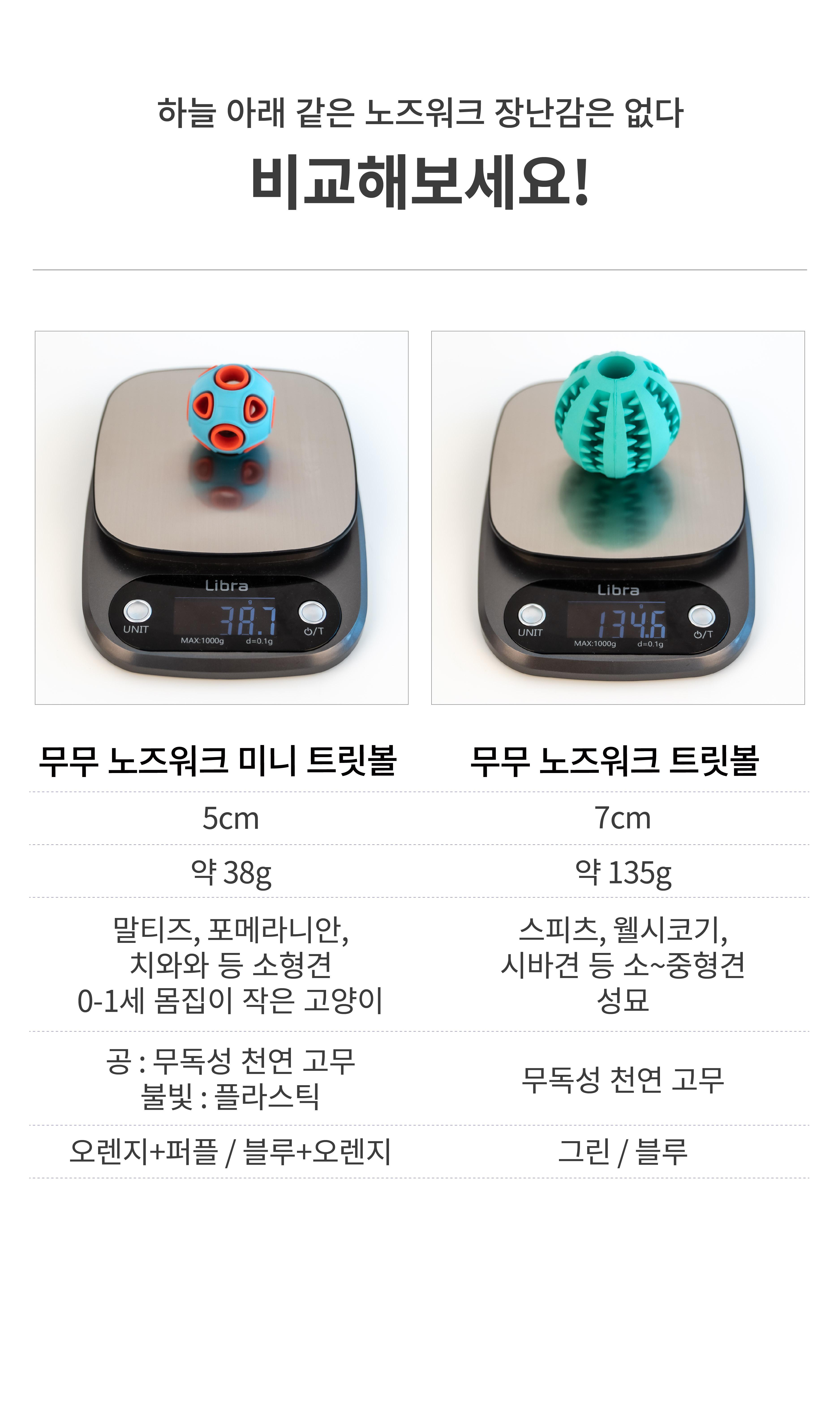 무무 노즈워크 미니 트릿볼 (오렌지/블루)-상품이미지-9